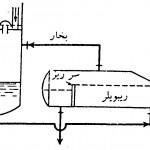 گزارش كارآموزی مکانیک سیستمهای تبادل حرارت