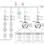 ترجمه مقاله انگلیسی Dynamic Properties of the Virtual Synchronous Machine (VISMA)
